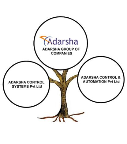 Adarsha-Group-of-Companies